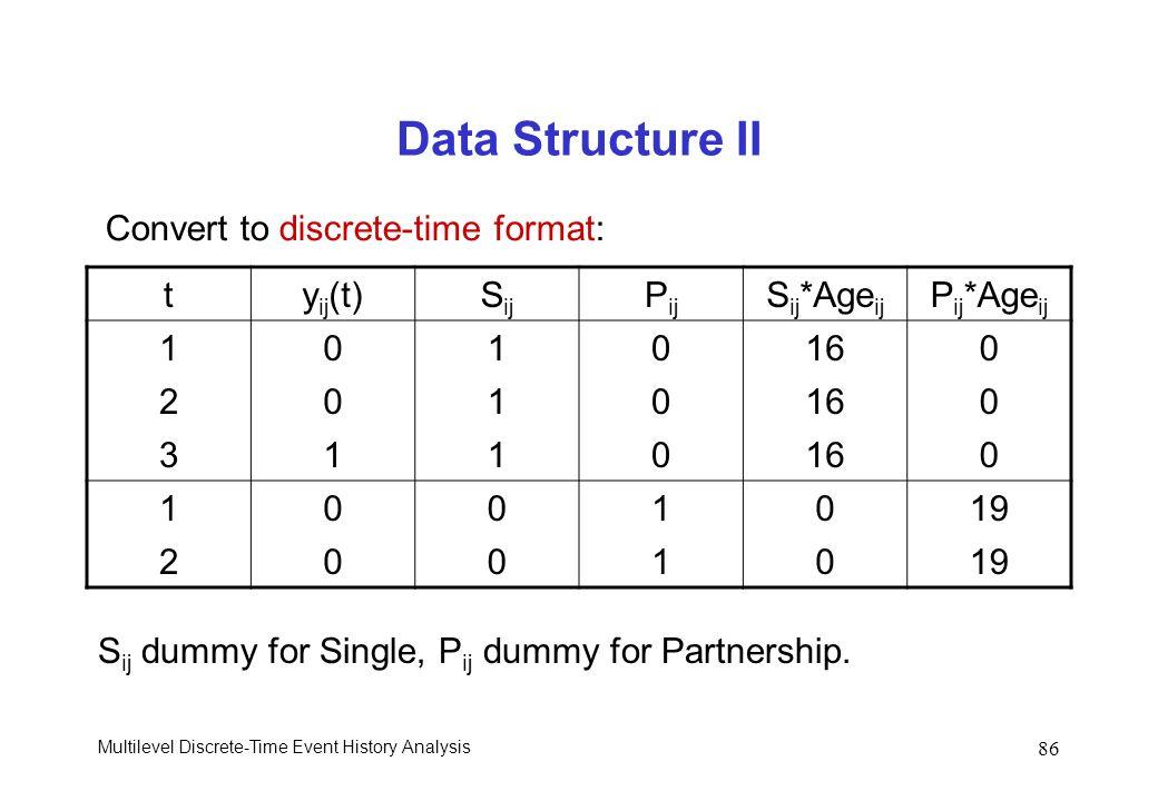 Data Structure II Convert to discrete-time format: t yij(t) Sij Pij