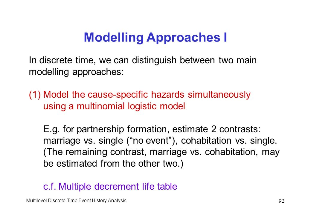 Modelling Approaches I
