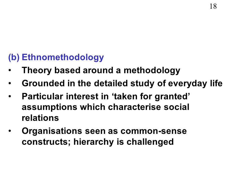 Ethnomethodology Theory based around a methodology. Grounded in the detailed study of everyday life.