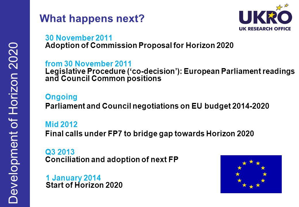 Development of Horizon 2020