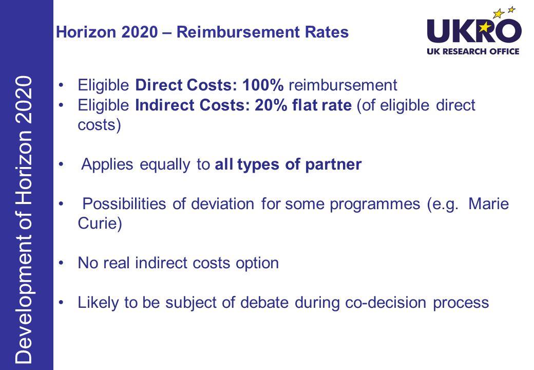 Horizon 2020 – Reimbursement Rates