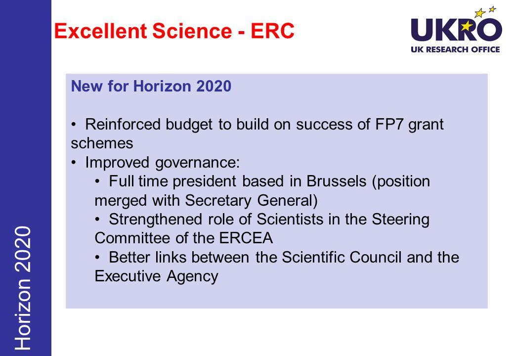 Excellent Science - ERC