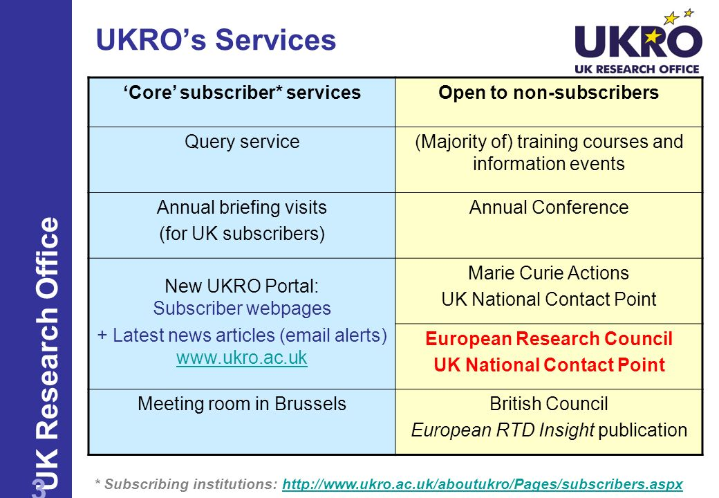 UKRO's Services UK Research Office 'Core' subscriber* services