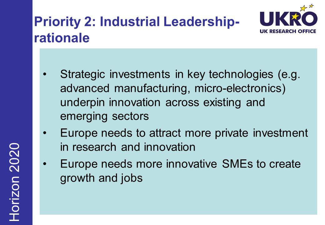 Priority 2: Industrial Leadership- rationale