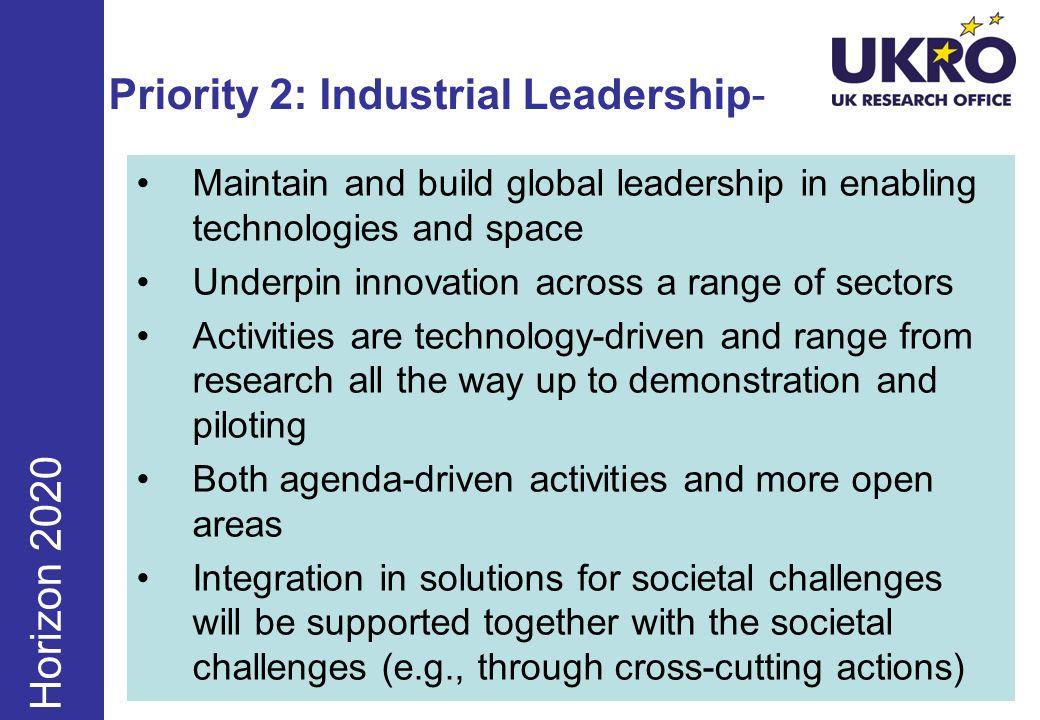 Priority 2: Industrial Leadership-