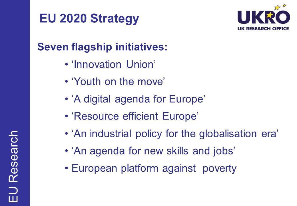 EU 2020 Strategy EU Research Seven flagship initiatives: