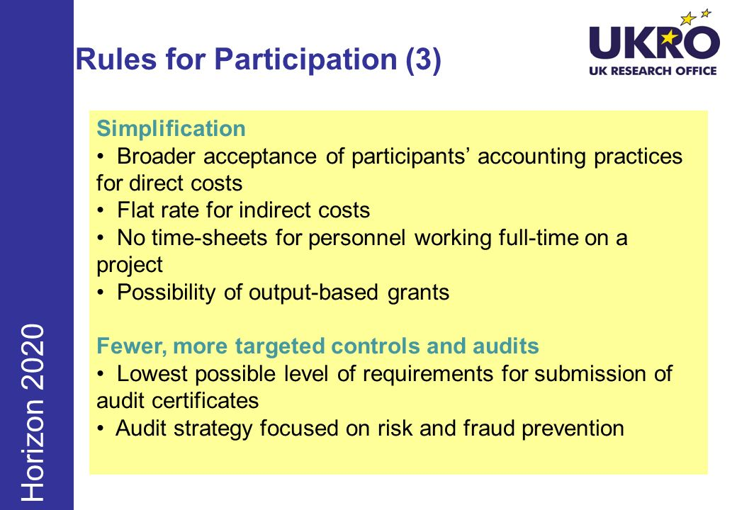 Rules for Participation (3)