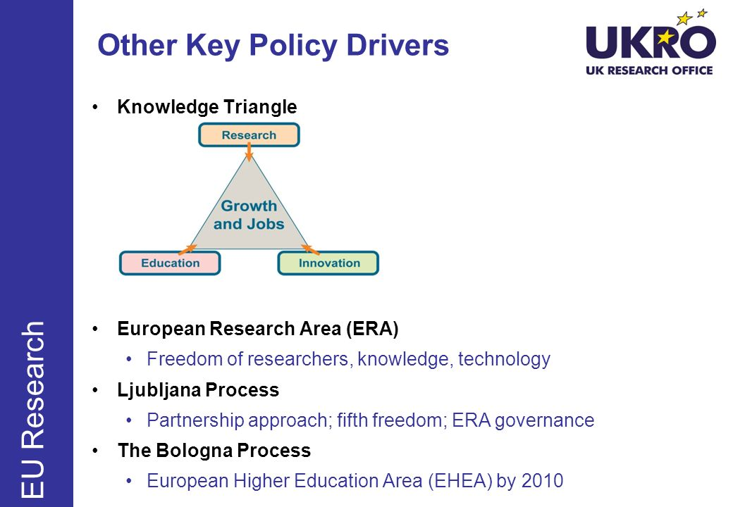 Other Key Policy Drivers