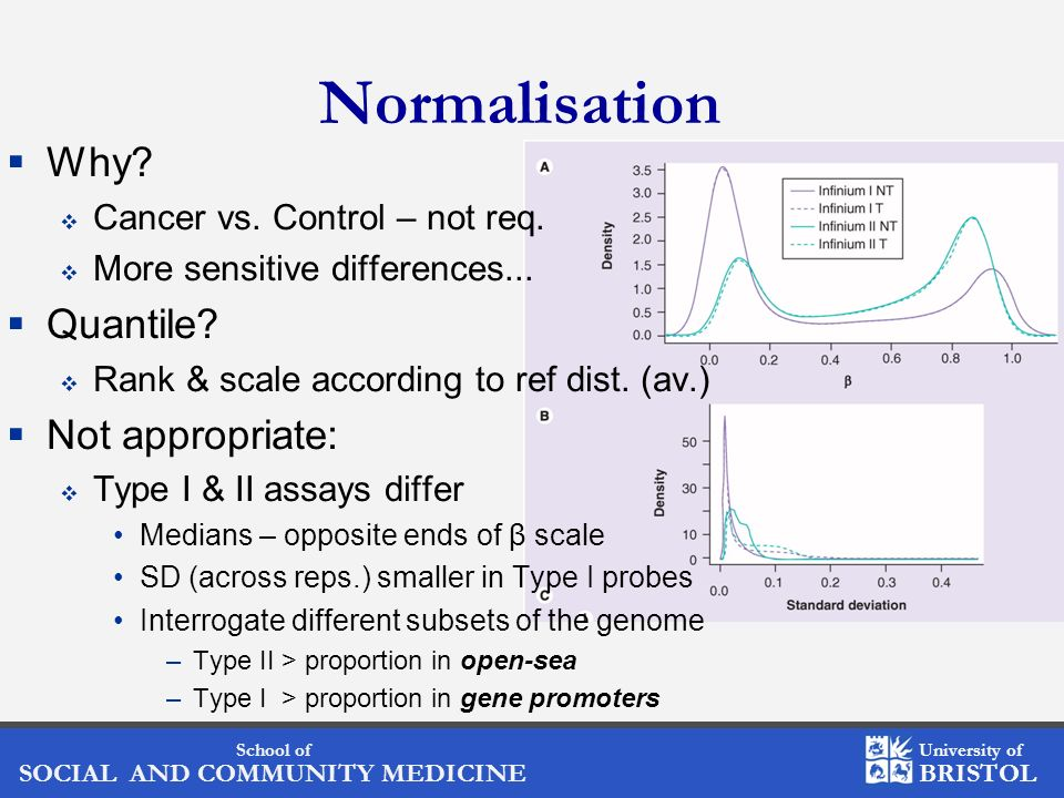 Normalisation Why Quantile Not appropriate: