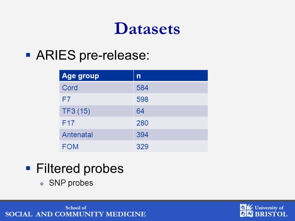 Datasets ARIES pre-release: Filtered probes SNP probes Age group n