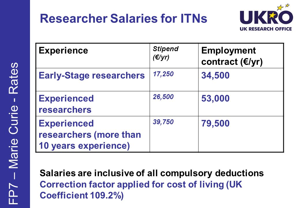 Researcher Salaries for ITNs