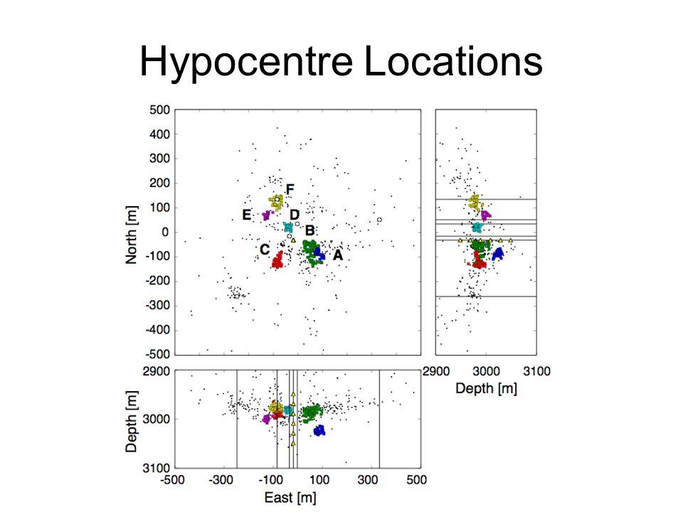 Hypocentre Locations