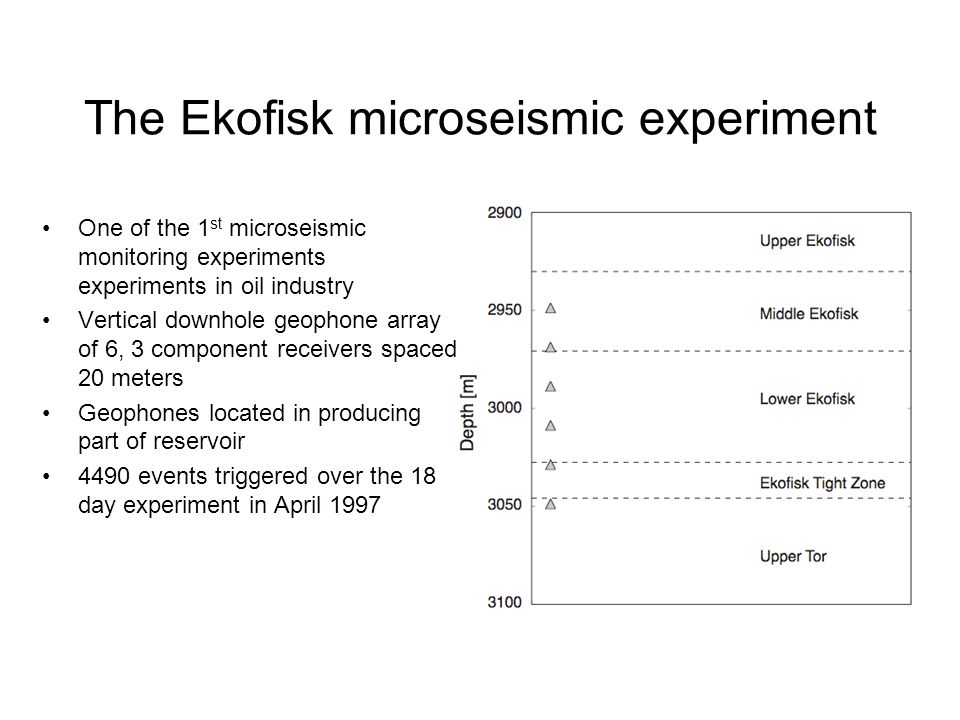 The Ekofisk microseismic experiment