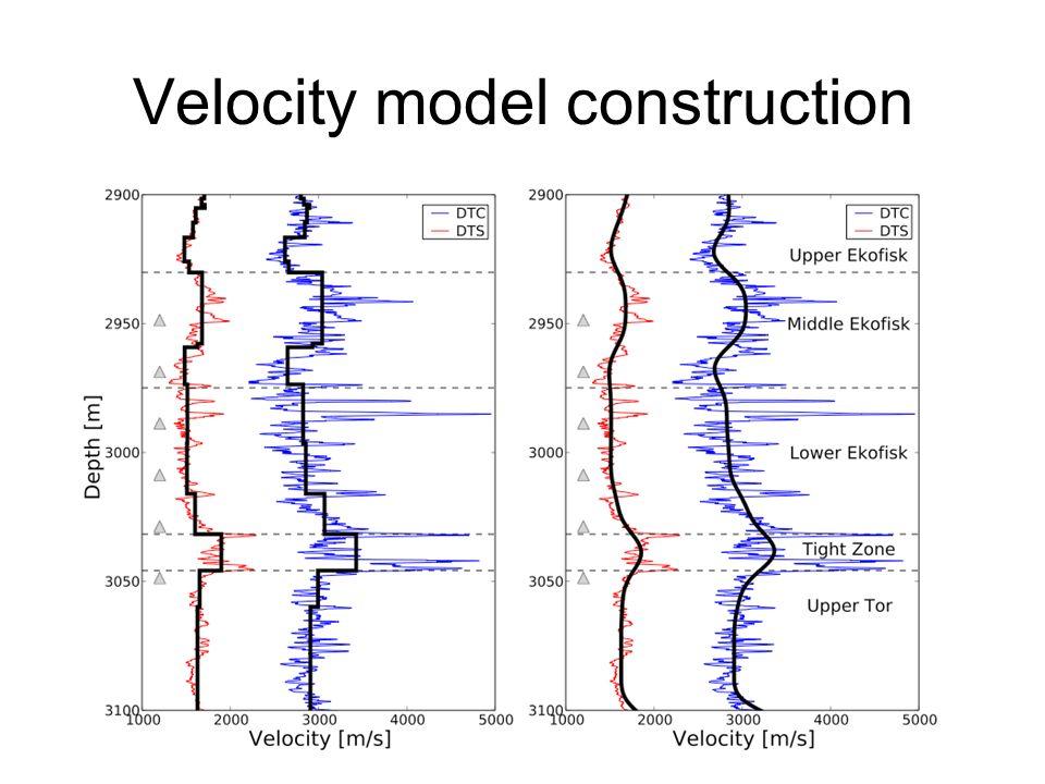 Velocity model construction