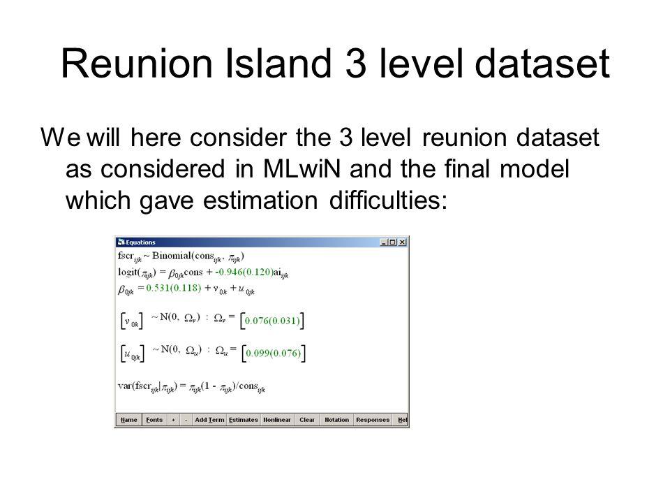 Reunion Island 3 level dataset