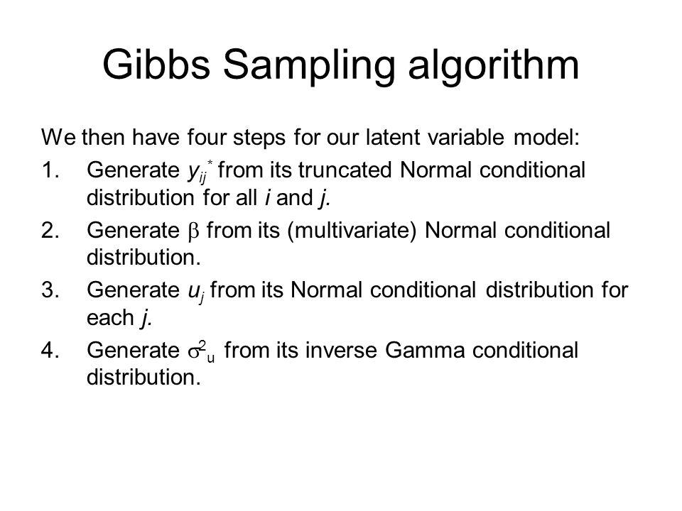 Gibbs Sampling algorithm