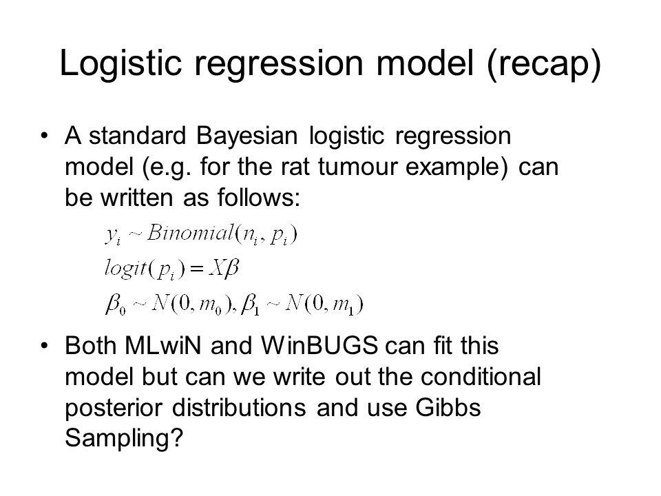 Logistic regression model (recap)