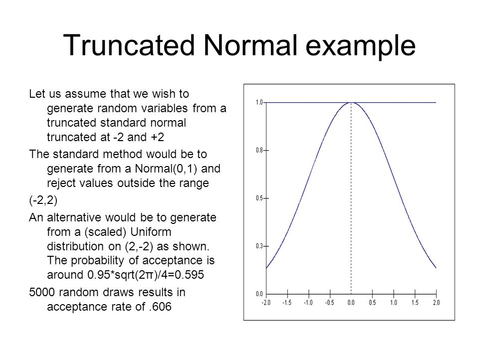 Truncated Normal example