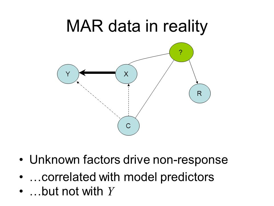 MAR data in reality Unknown factors drive non-response