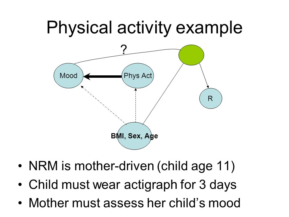 Physical activity example