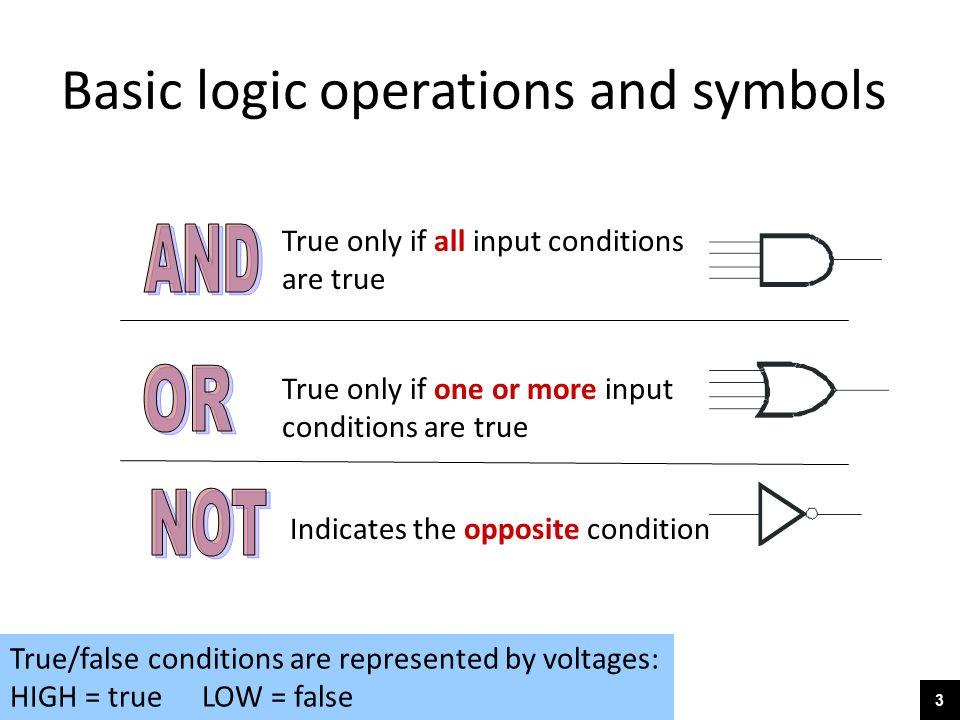 digital logic design basics pdf