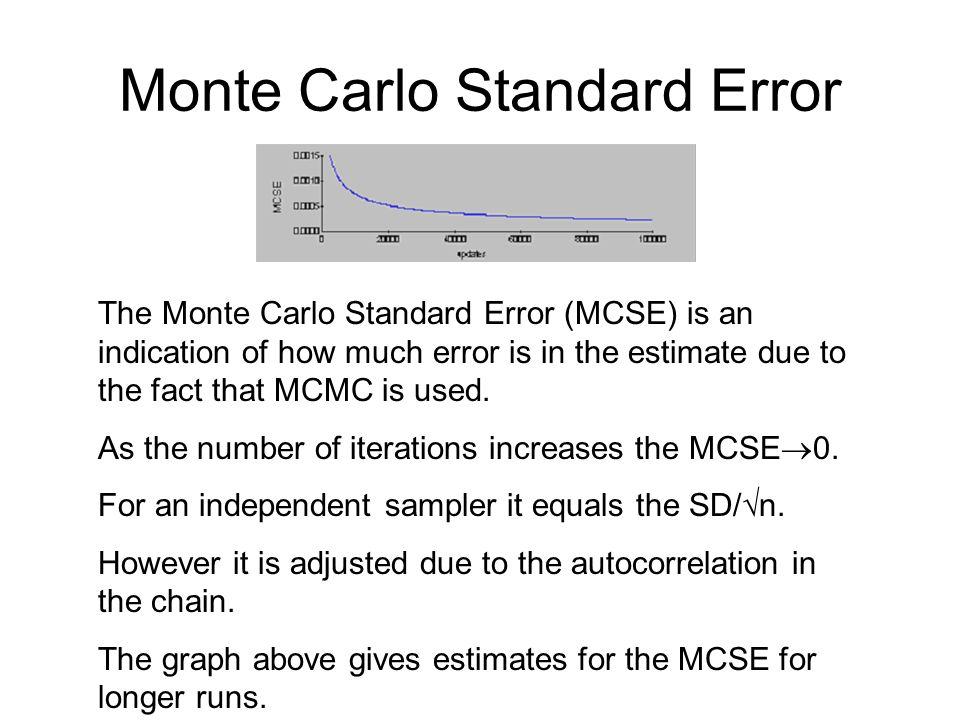 Monte Carlo Standard Error