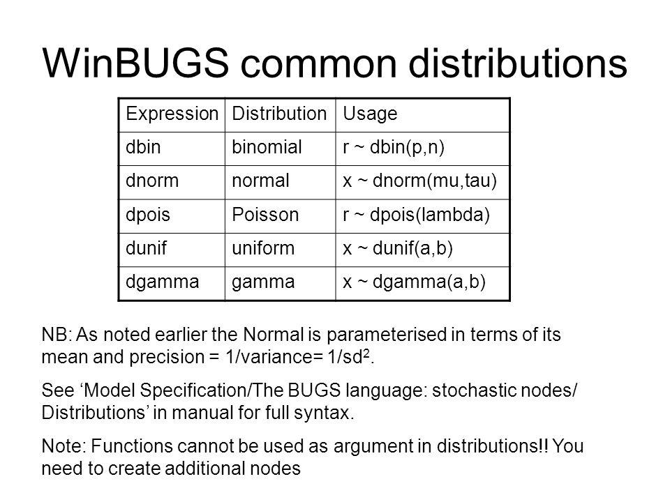 WinBUGS common distributions