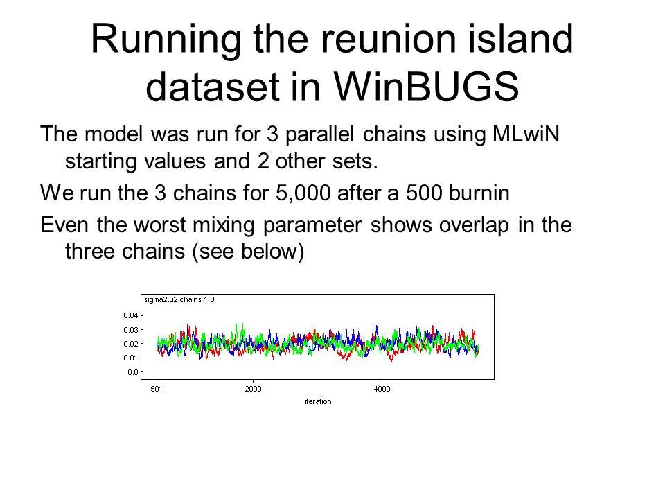 Running the reunion island dataset in WinBUGS