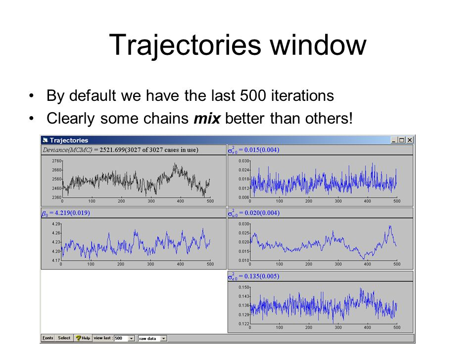Trajectories window By default we have the last 500 iterations