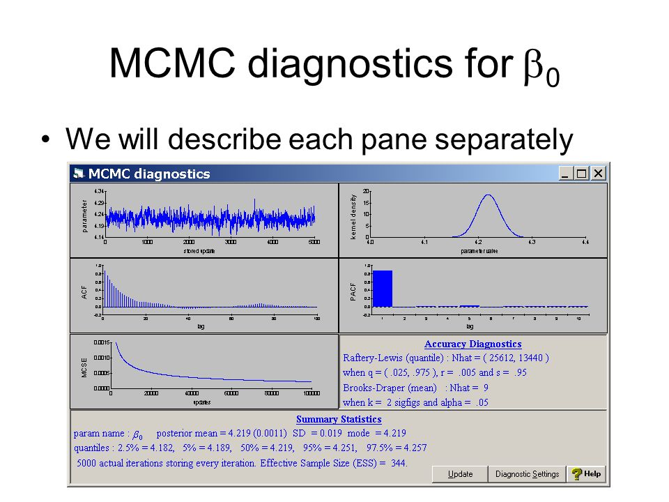 MCMC diagnostics for 0 We will describe each pane separately