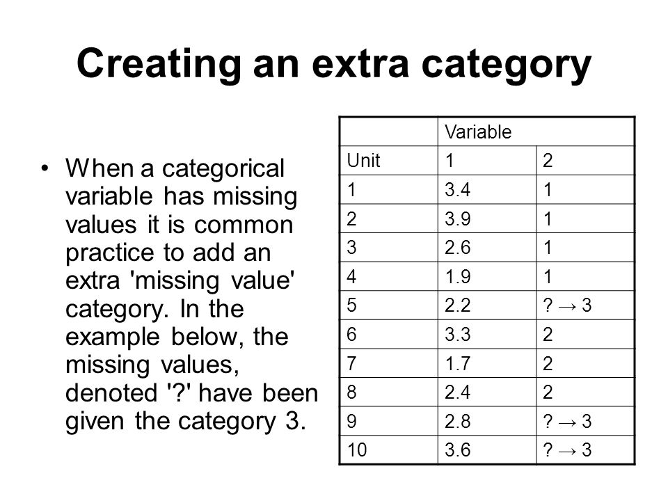 Creating an extra category