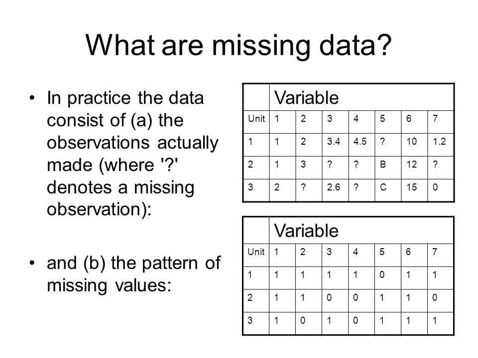What are missing data Variable