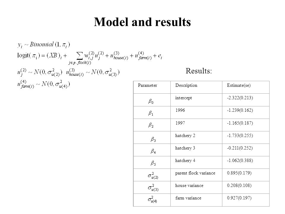 Model and results Results: Parameter Description Estimate(se)