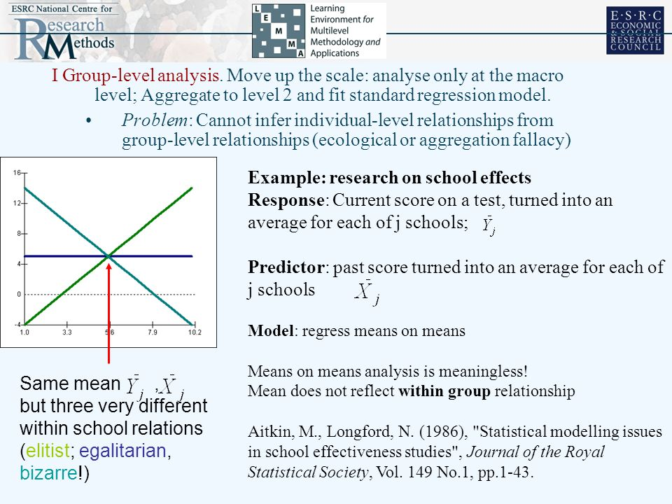 Example: research on school effects