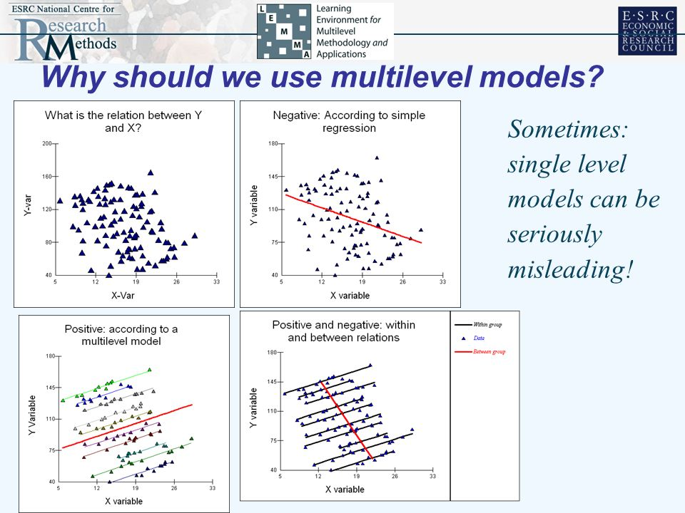 Why should we use multilevel models
