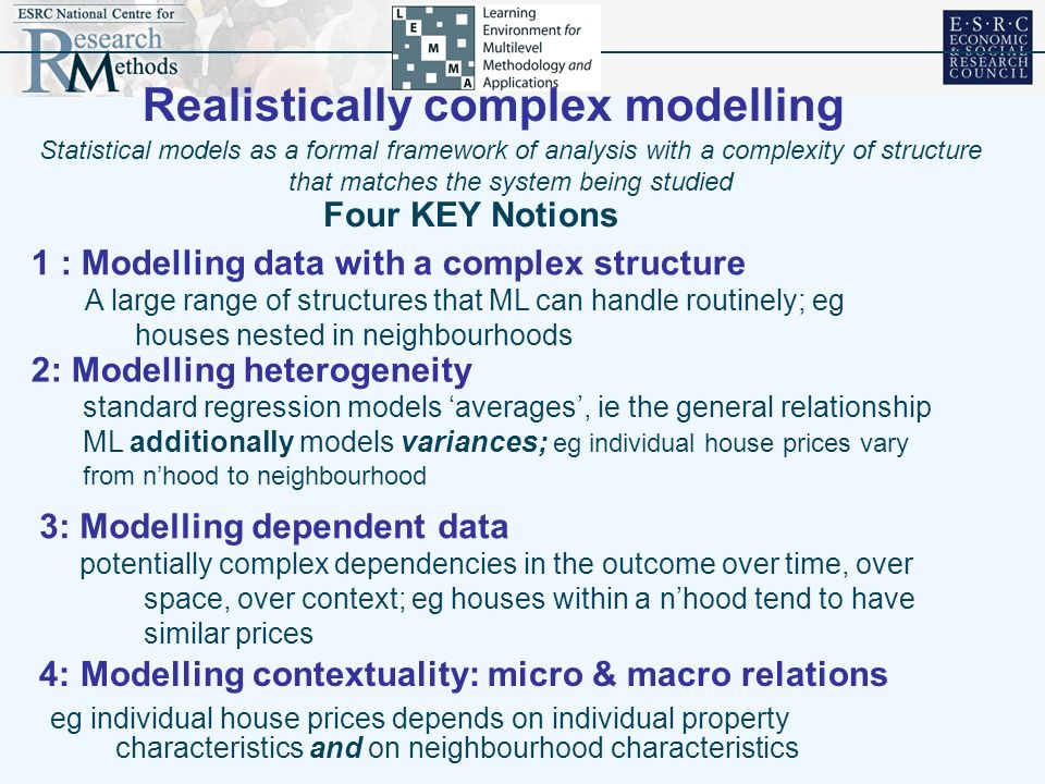 Realistically complex modelling