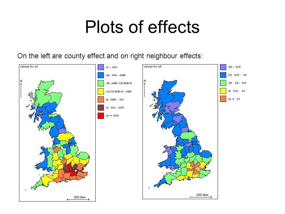 Plots of effects On the left are county effect and on right neighbour effects: