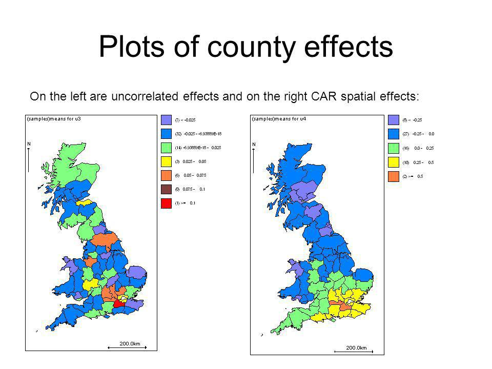 Plots of county effects