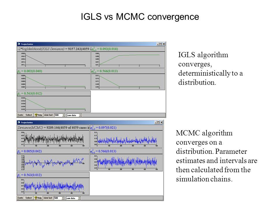 IGLS vs MCMC convergence