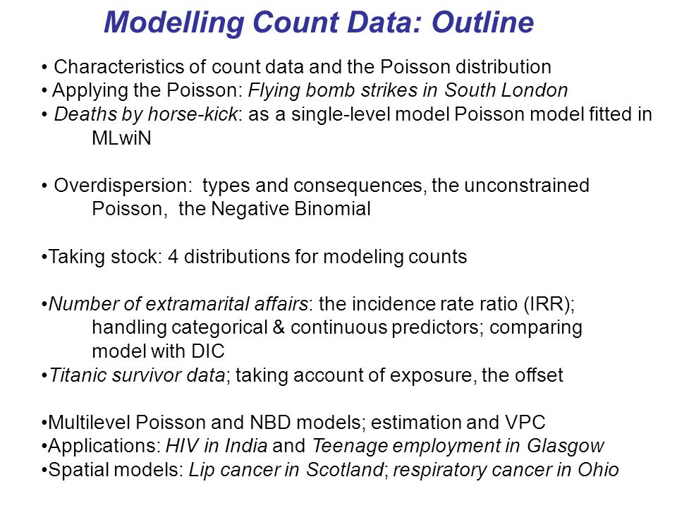 Modelling Count Data: Outline