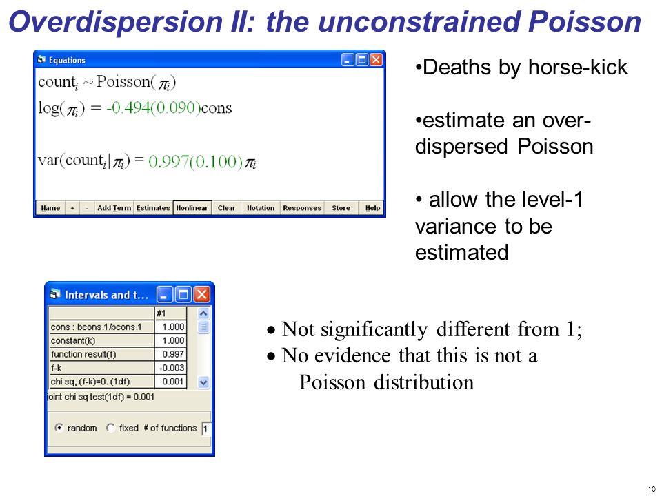 Overdispersion II: the unconstrained Poisson