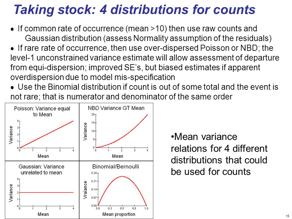 Taking stock: 4 distributions for counts