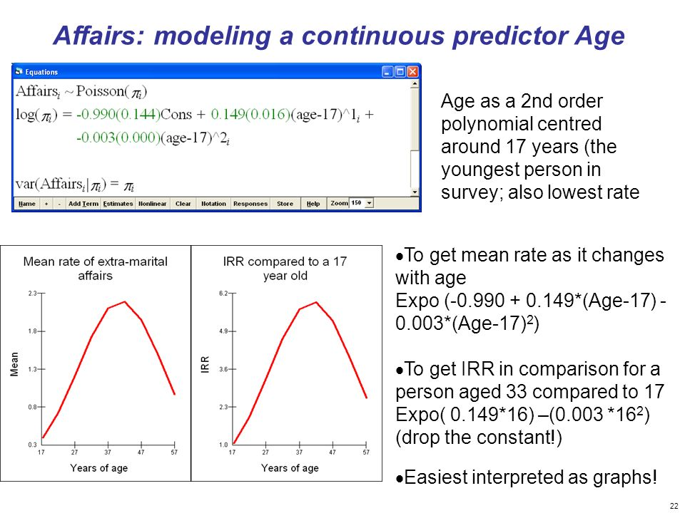 Affairs: modeling a continuous predictor Age