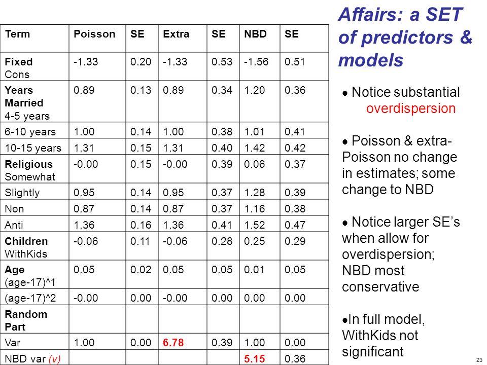 Affairs: a SET of predictors & models