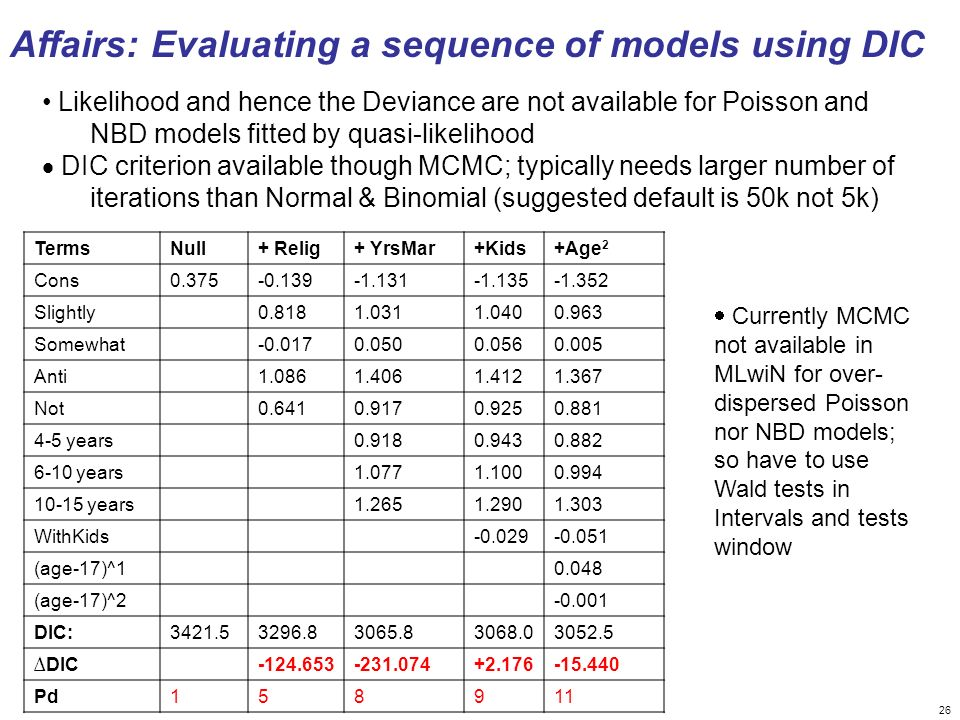 Affairs: Evaluating a sequence of models using DIC