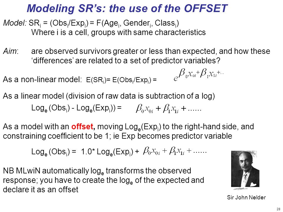 Modeling SR's: the use of the OFFSET