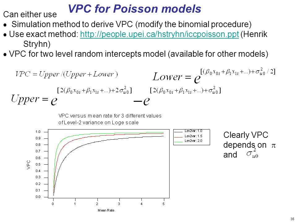 VPC for Poisson models Can either use