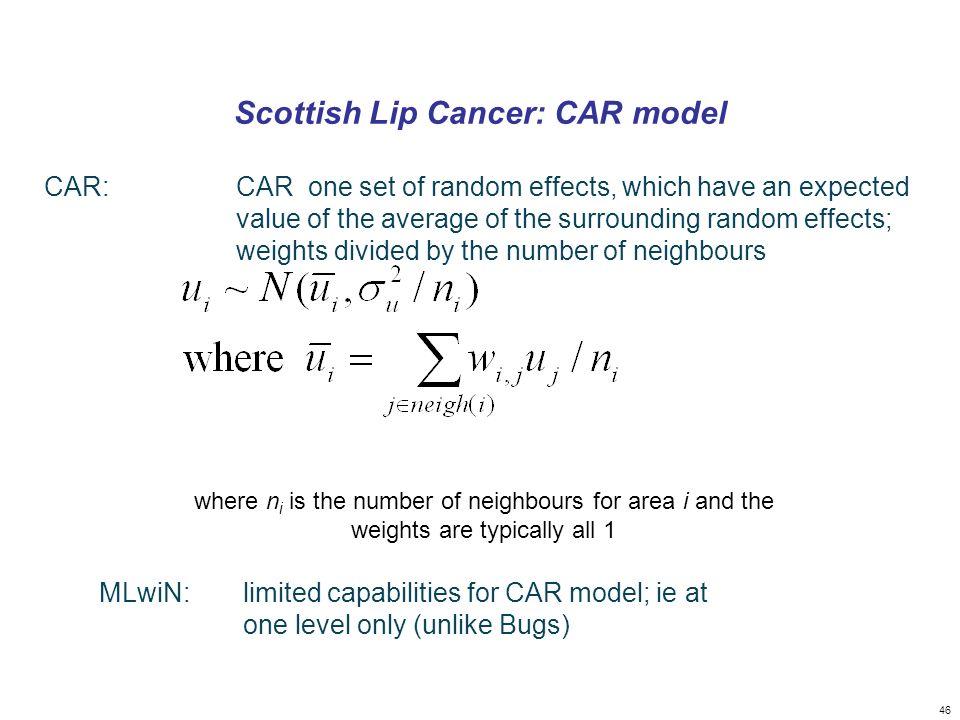 Scottish Lip Cancer: CAR model