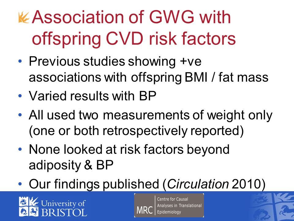 Association of GWG with offspring CVD risk factors