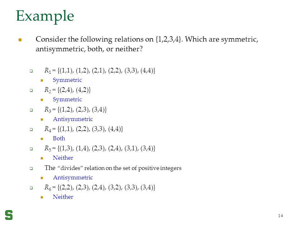 antisymmetric and symmetric relationship